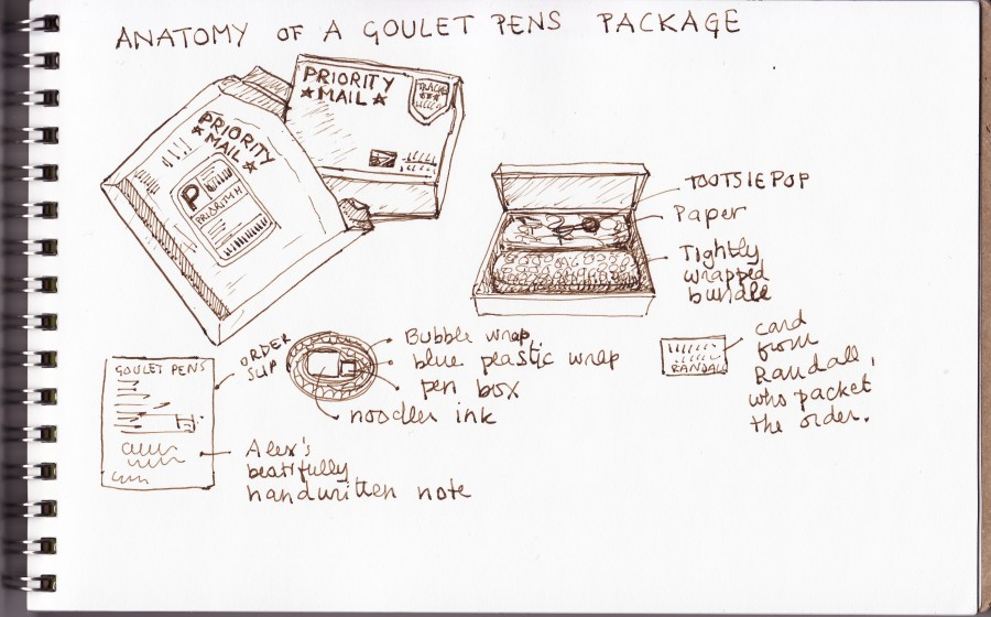 Anatomy of a Goulet package
